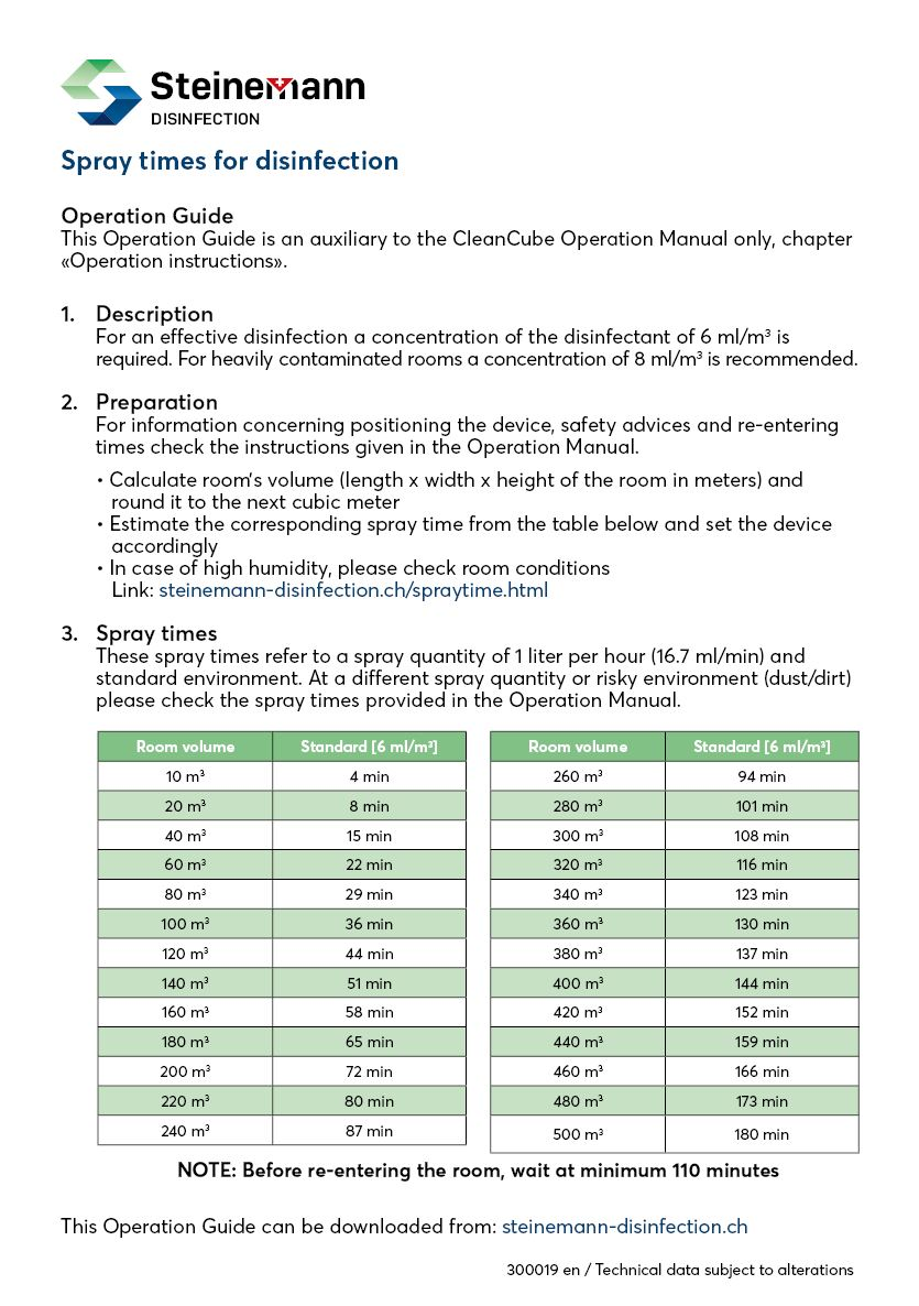 spray times for disinfection